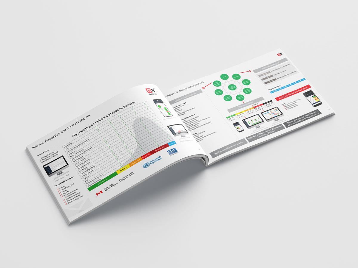 magazine and brochure design - portfolio Graphic Design - Get Ready Inc - inner pages spread